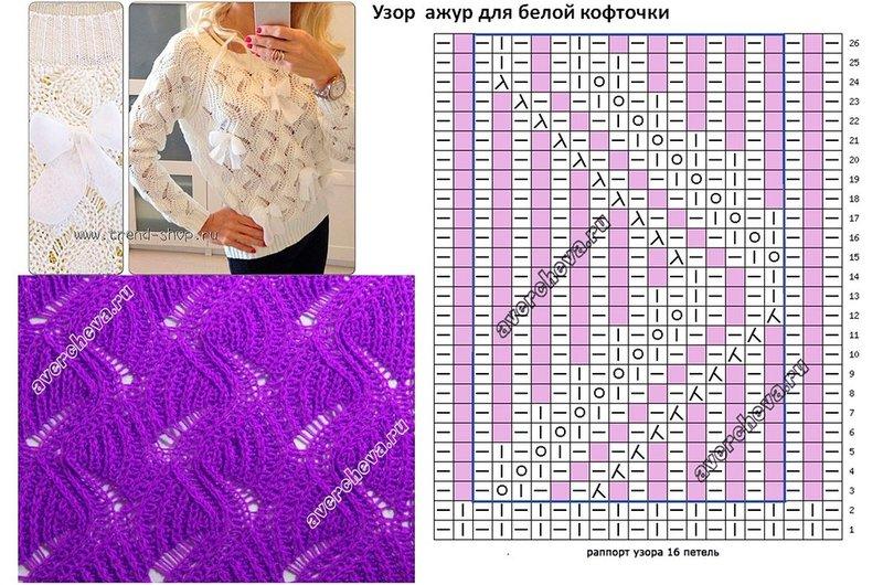 Узор для вязания кофт