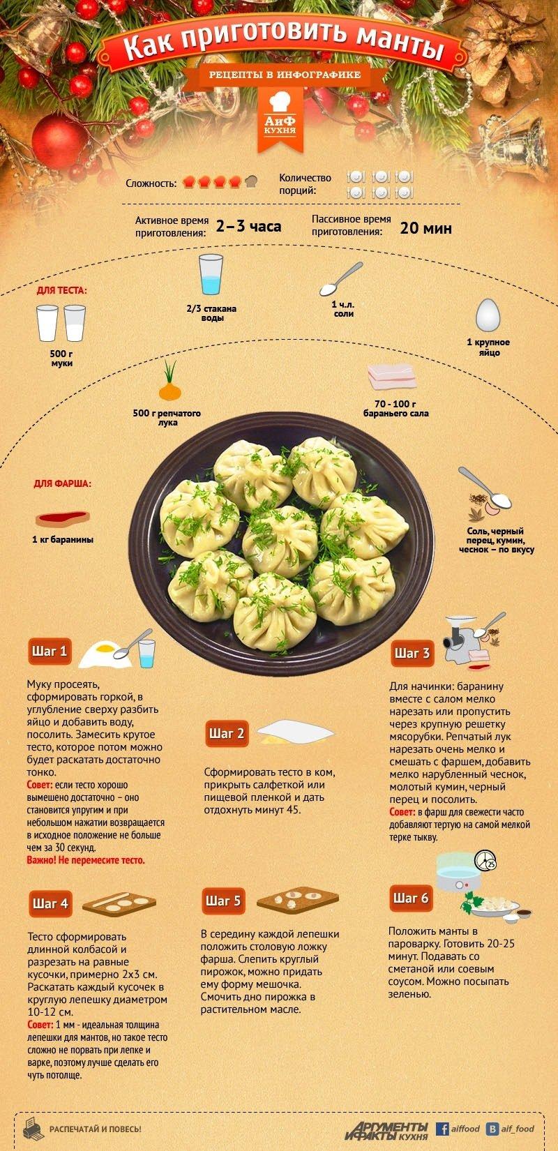 Второе блюдо с курицей рецепт