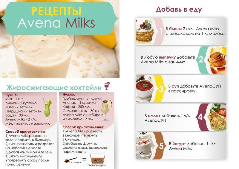 Рецепты блюд диета для быстрого похудения