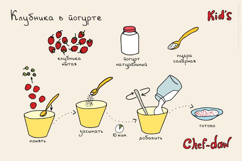 Самые легкие рецепты в домашних условиях
