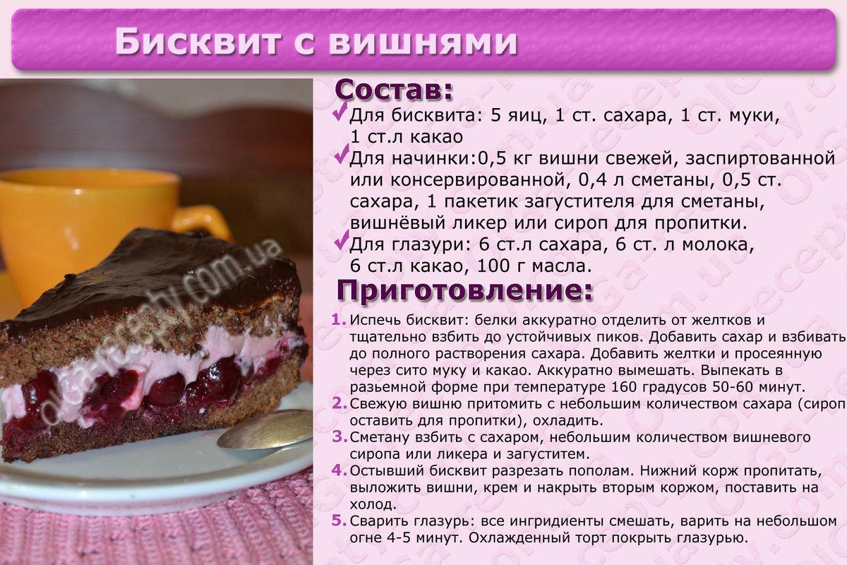 Рецепты вкусных тортов в домашних условиях пошагово