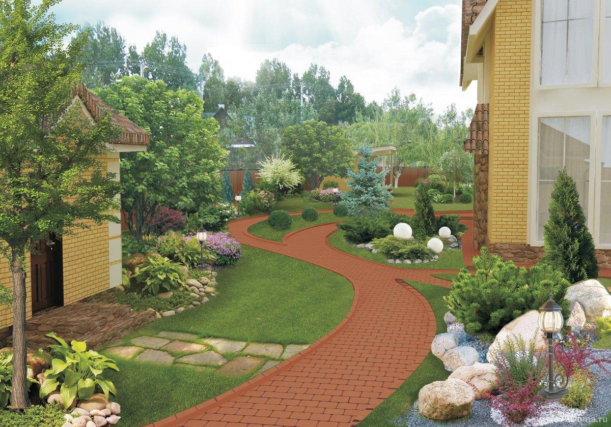 Фото дизайна территории частного дома