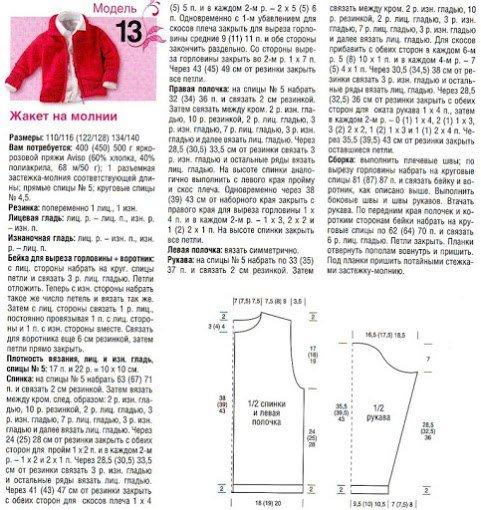 Схемы вязания жакетов спицами для детей от 111