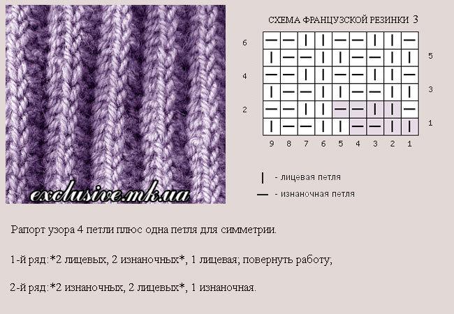 Вязание английской резинки спицами схема для начинающих с фото 66