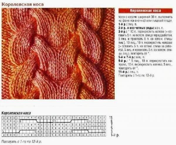 Схема вязания спицами косичкой 54
