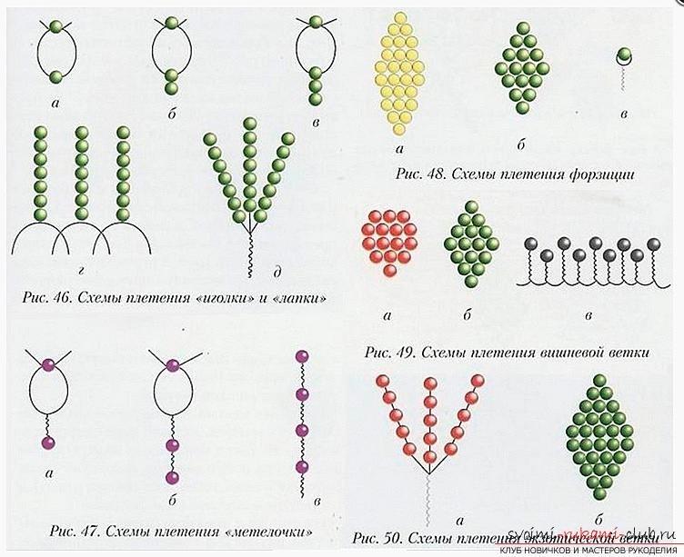 Как плести из бисера для начинающих схема для цветов