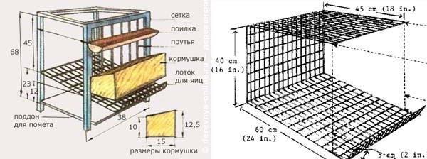 Клетки для цыплят своими руками размеры и чертежи 5448