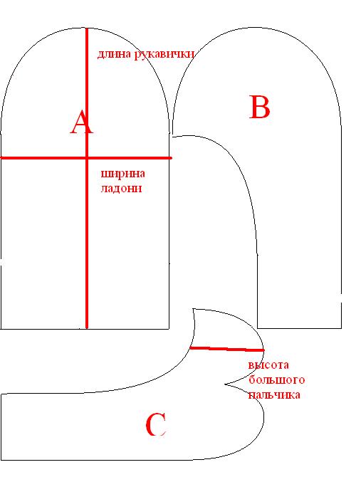 Выкройка варежки сшить флис