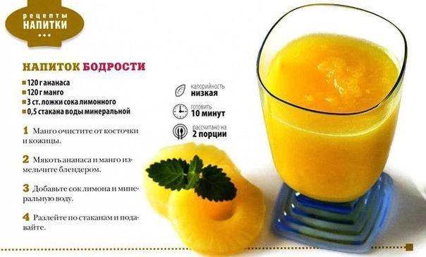 Рецепты быстрых напитков в домашних условиях 85