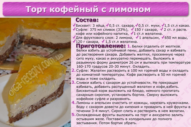 Быстрые бисквиты рецепты