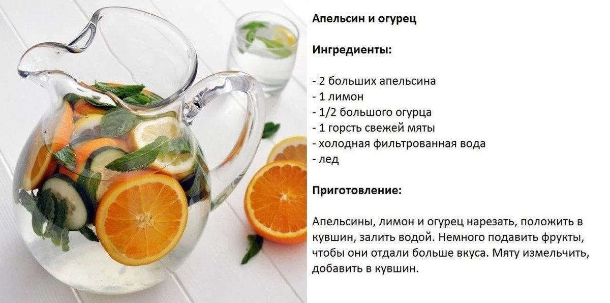 131Напитки с рецептом и