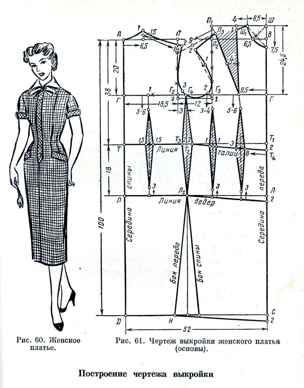 Выкройки платьев на 44 размер с