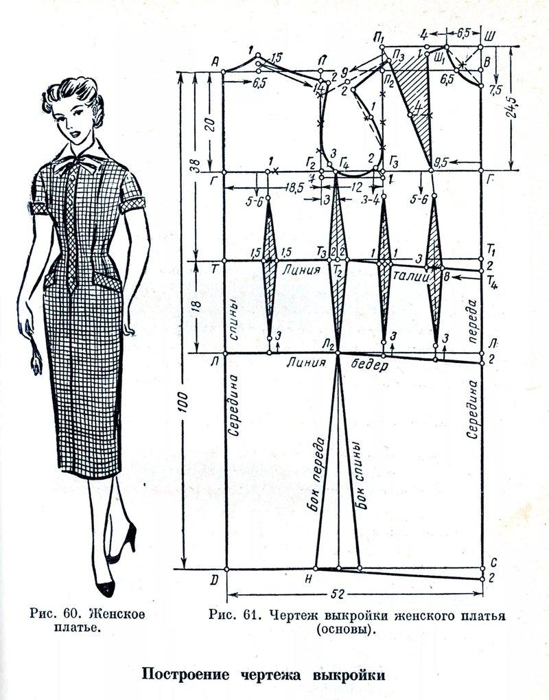 Выкройка платья 54 размера