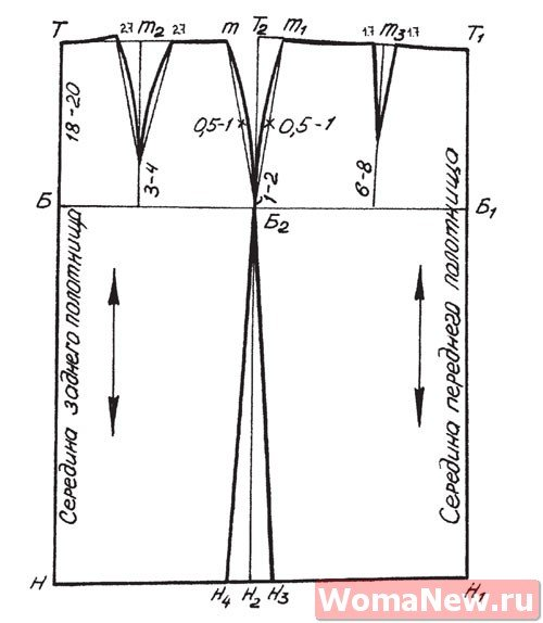 Как сшить юбку карандаш с выкройками 262