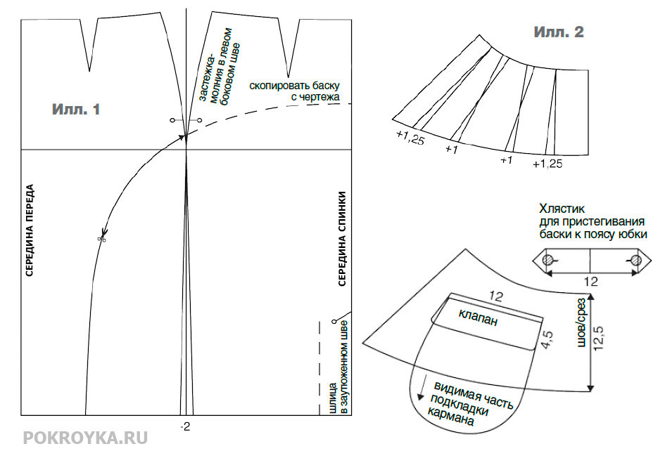 Технология выращивания хвойных деревьев 49