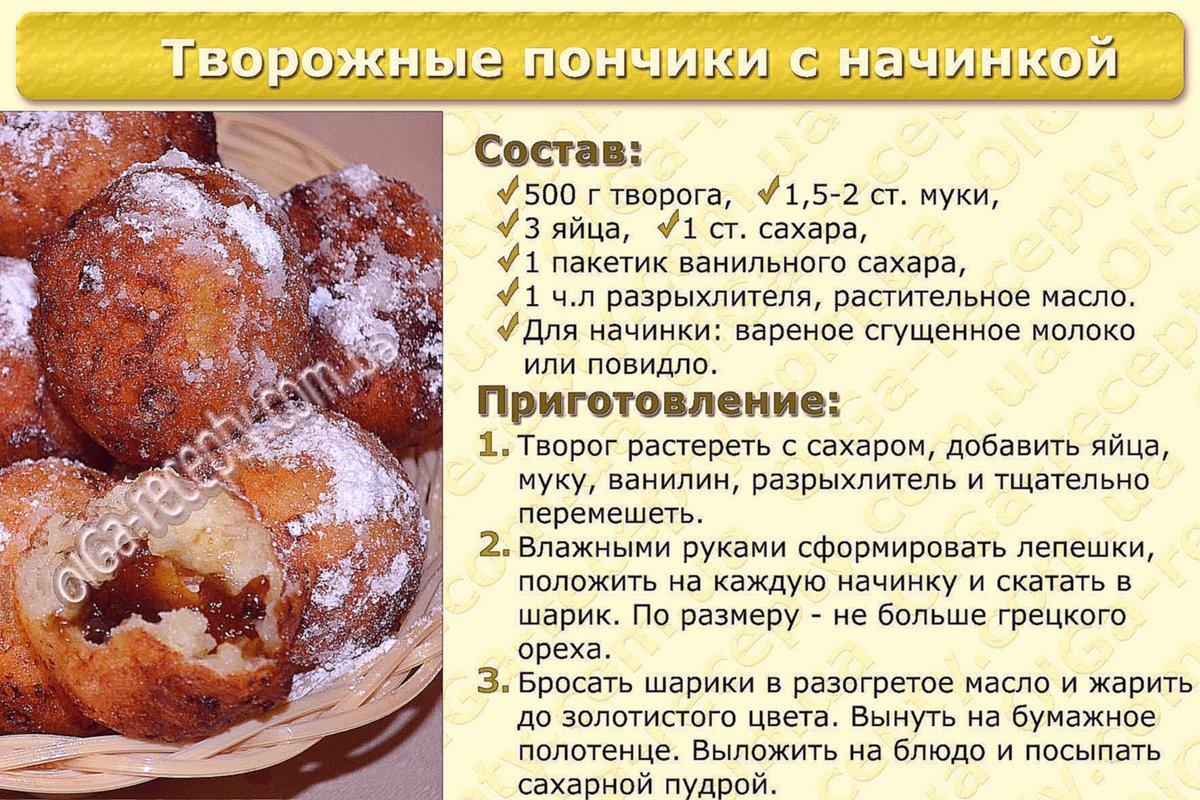 Рецепт апельсинового торта пошагово