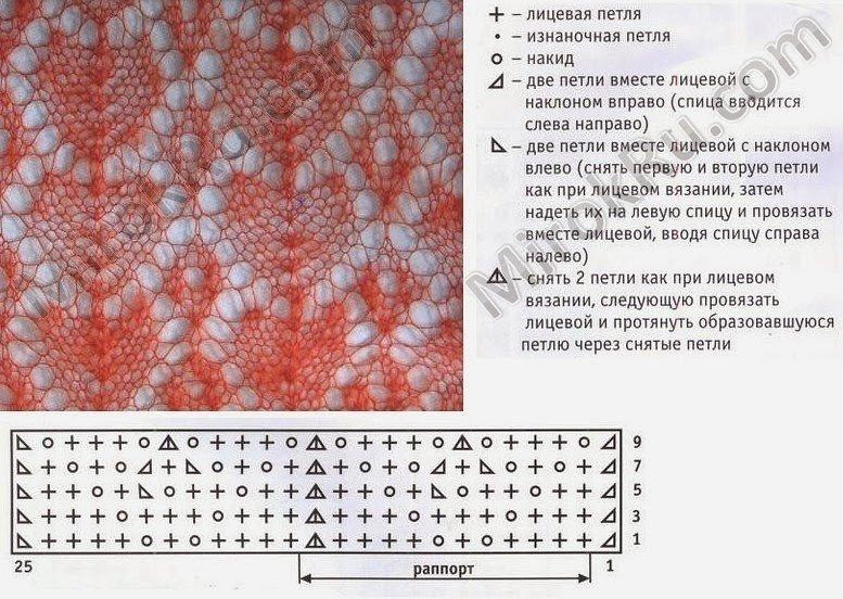 Ажурные узоры паутинка спицами с описанием