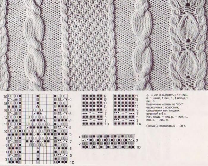 Дизайн и люстры своими руками