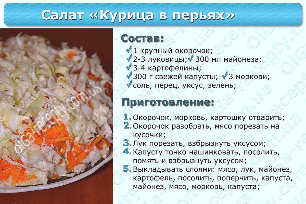 Рецептура салатов с