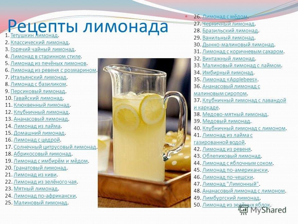 Как приготовить лимонад в домашних условиях рецепты 201