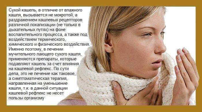 Как вылечить сухой кашель у взрослого домашних условиях 125