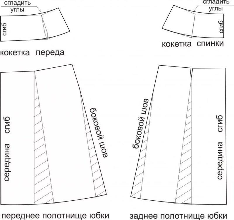 Выкройка юбки трапеции на кокетке