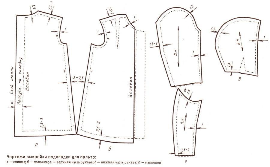 Как сшить пальто самому выкройки 18