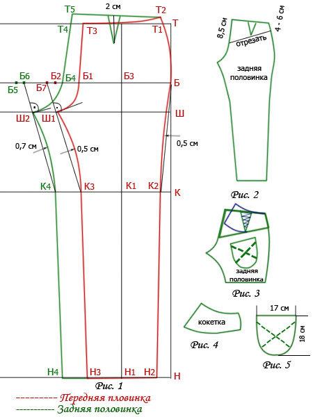 Как сшить мужские штаны своими руками 70