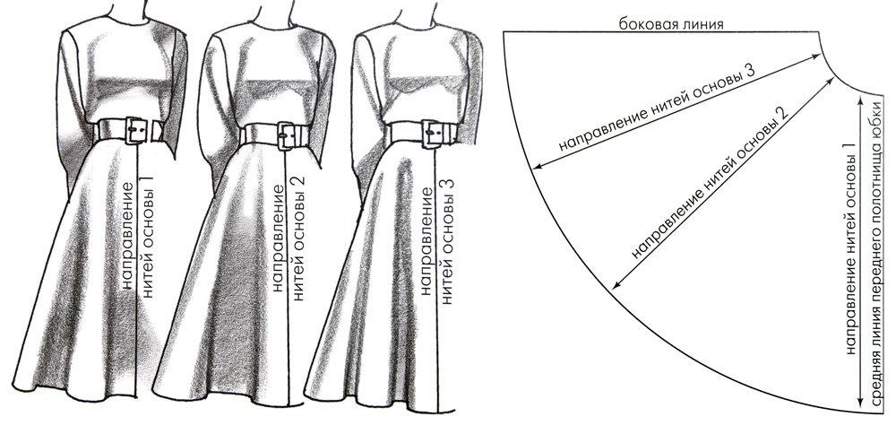 Как сшить расклешенную юбку своими руками 82
