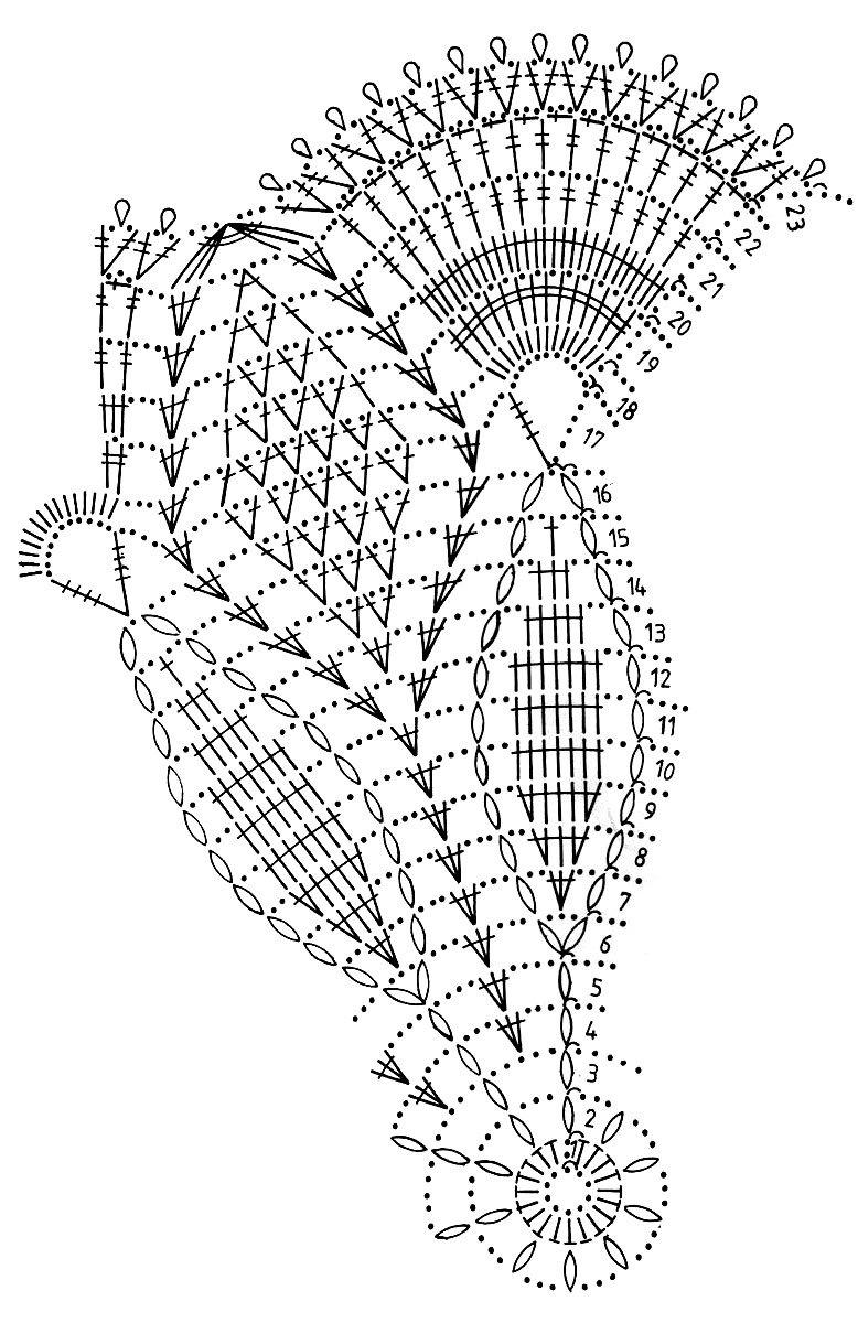 Схема вышивки крючком салфетки для начинающих 43