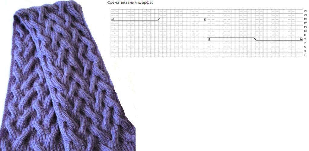 Юбка из свитера своими руками 40