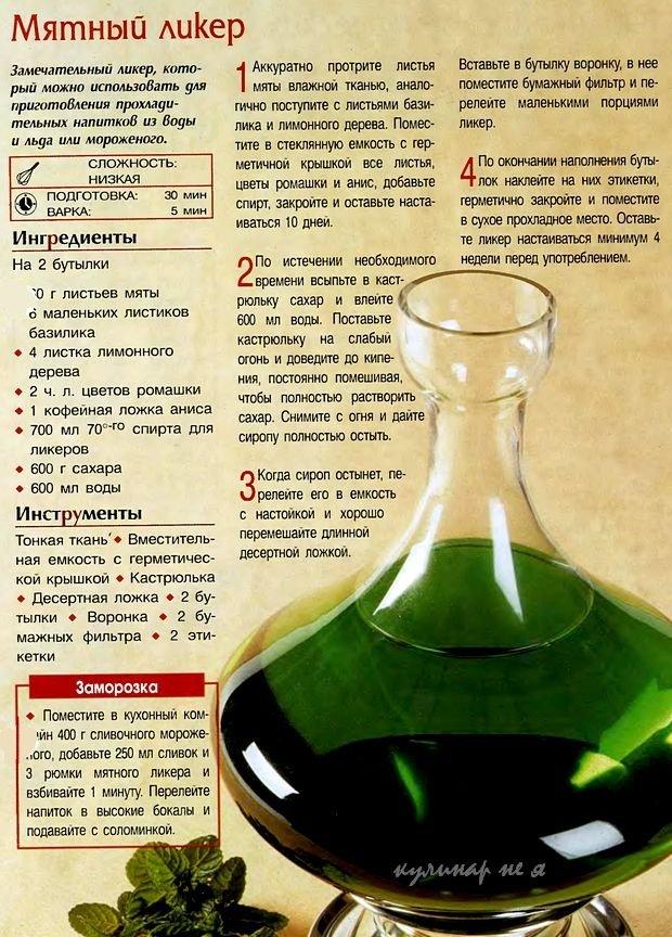 Как из спирта сделать водку рецепты с фото