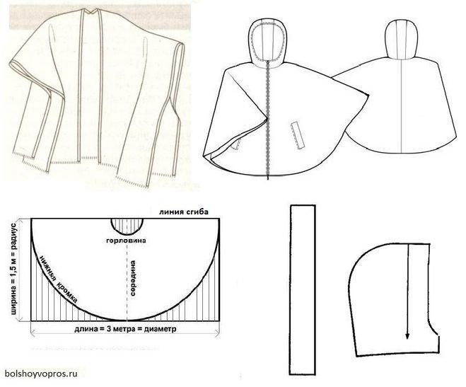 Сшить пальто своими руками без выкройки для женщины 92