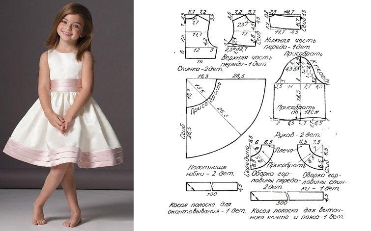 Платье для девочек выкройка
