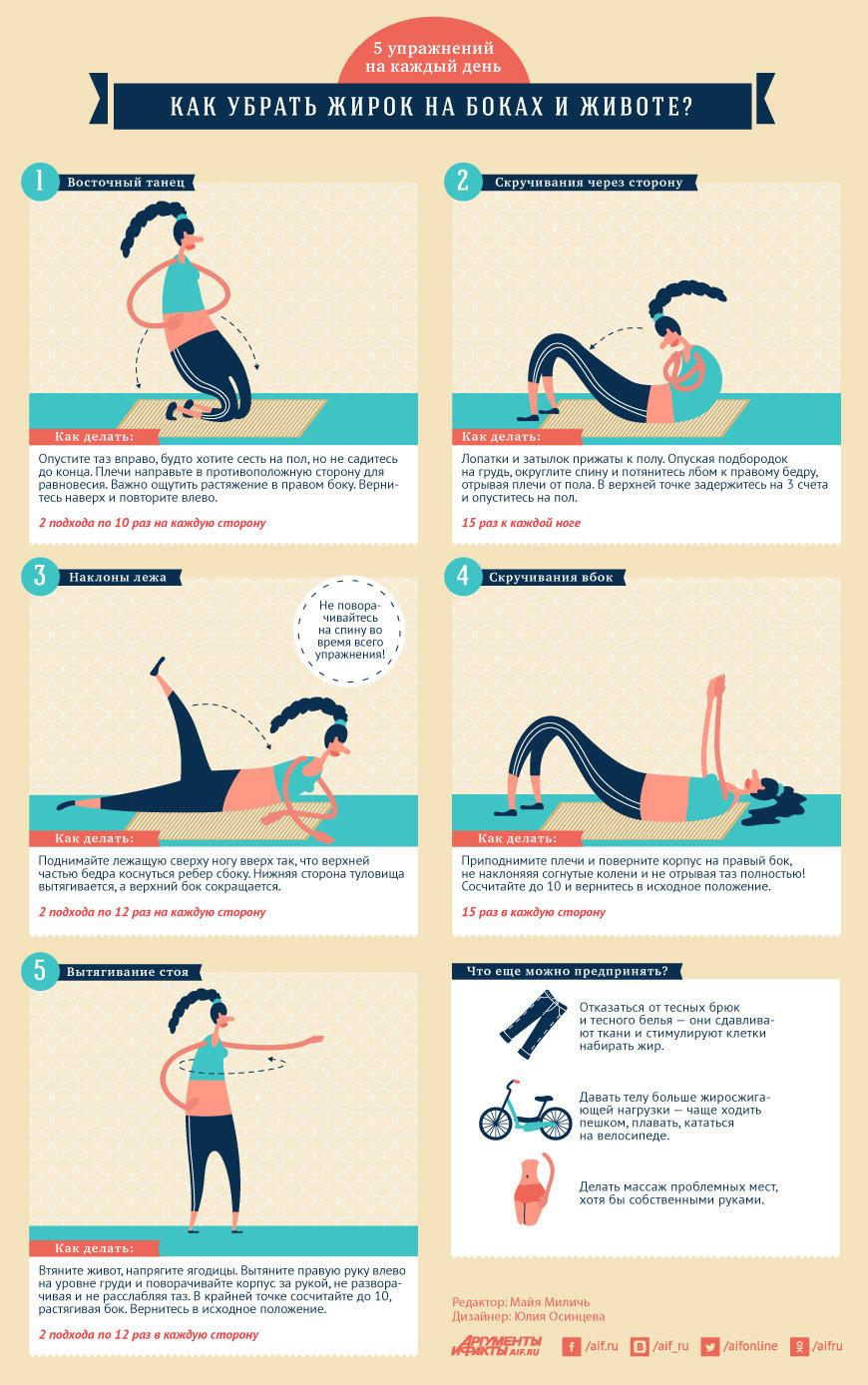 Какие нужно делать упражнения чтобы убрать живот в домашних условиях фото