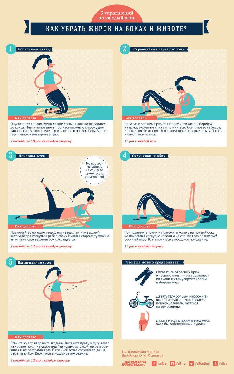 Как сделать талию и убрать бока и живот
