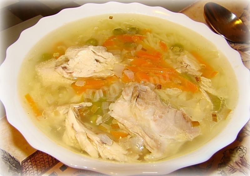 Вермишелевый суп с курицей рецепт пошаговый с