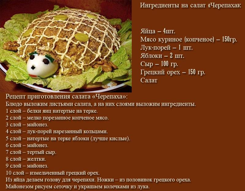 Кулинарные рецепты с пошагово салаты с