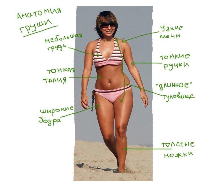 Как похудеть с фигурой формы груша