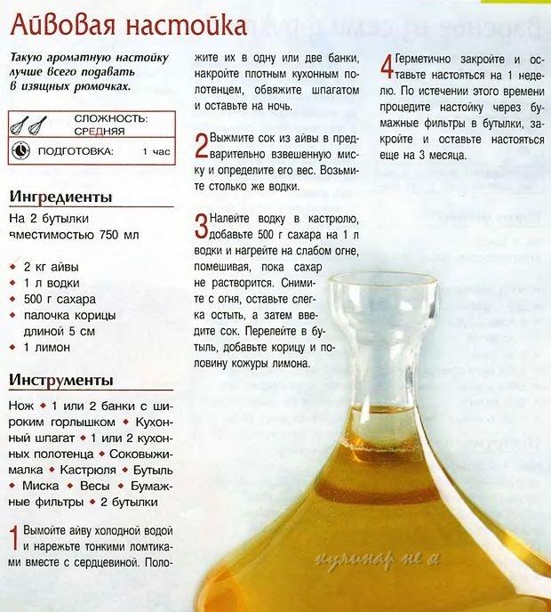 Рецепты для настоек из спирта в домашних условиях