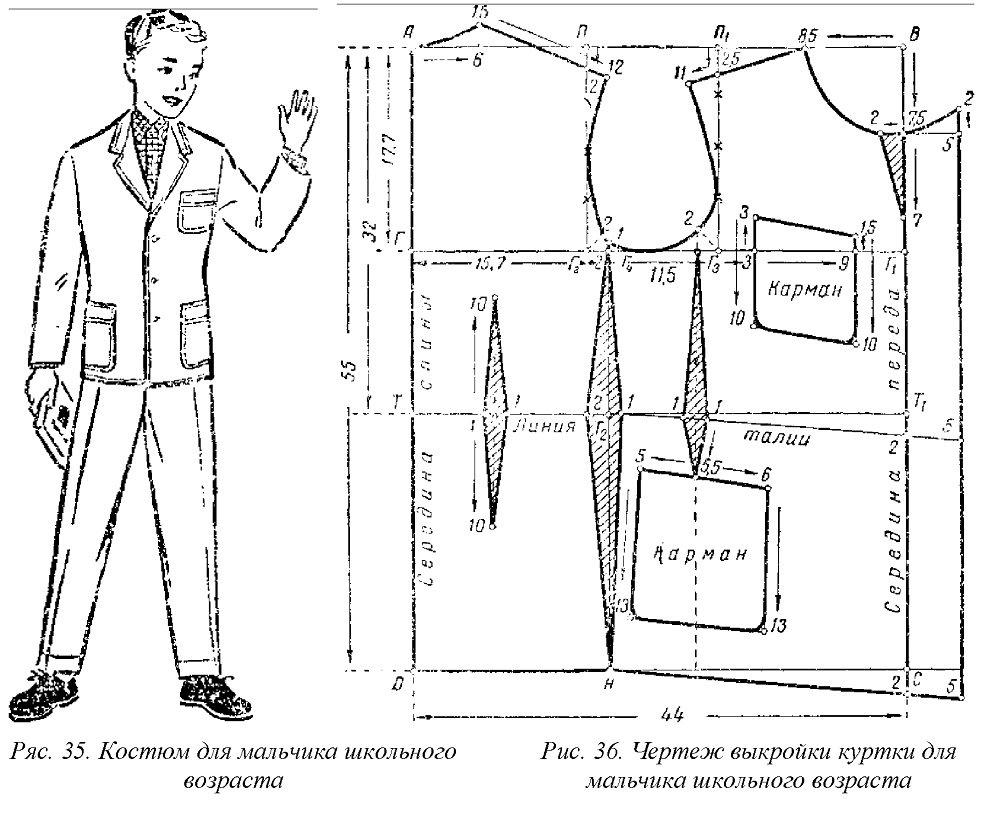 Сшить пиджак для мальчика своими руками 68