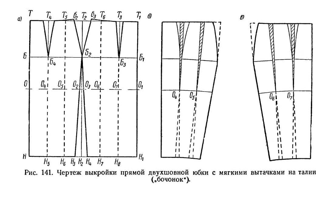 Как сделать выкройку юбки карандаш на себя 371