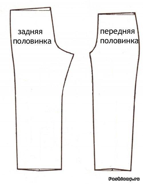 Сшить простые штаны на резинке 5