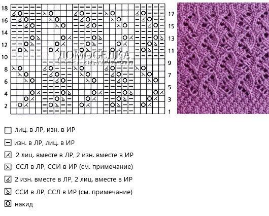 Узоры для вязания спицами кофт со схемами