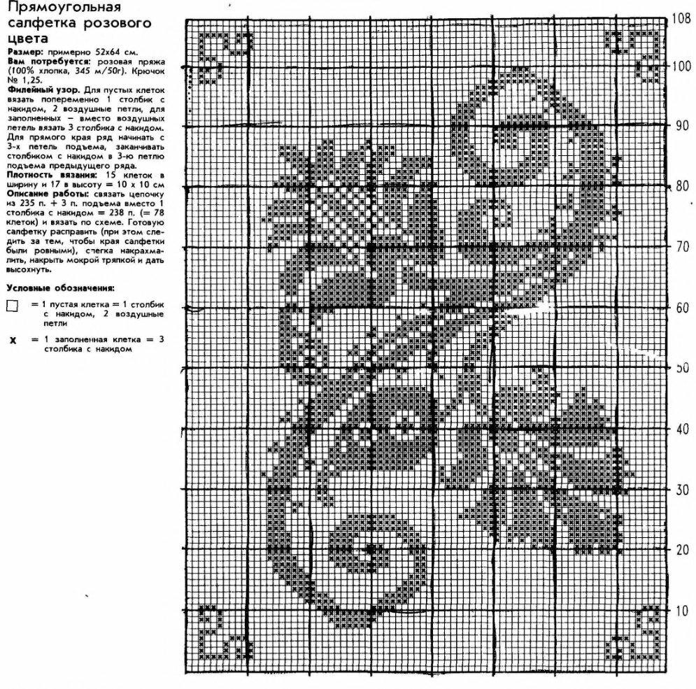 Схемы вязания спицами филейное вязание