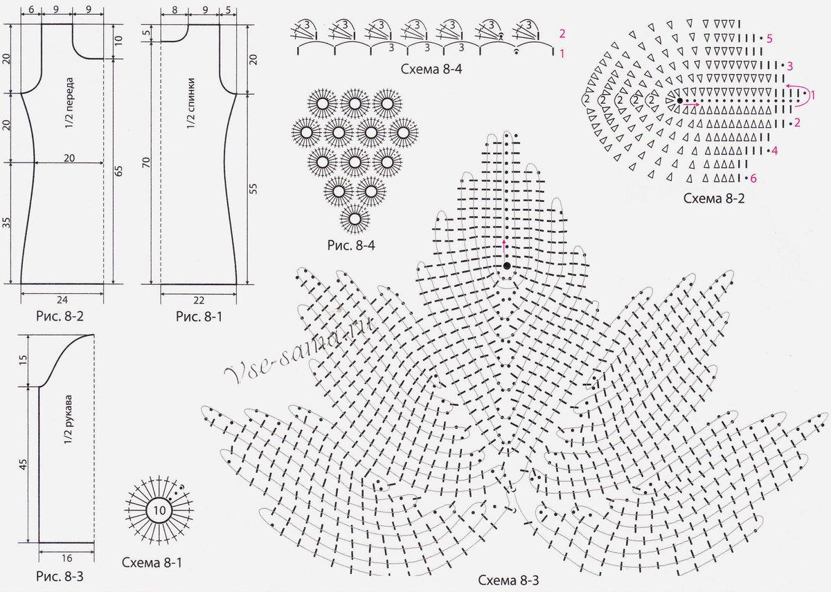Схемы для вязания крючком виноград 428