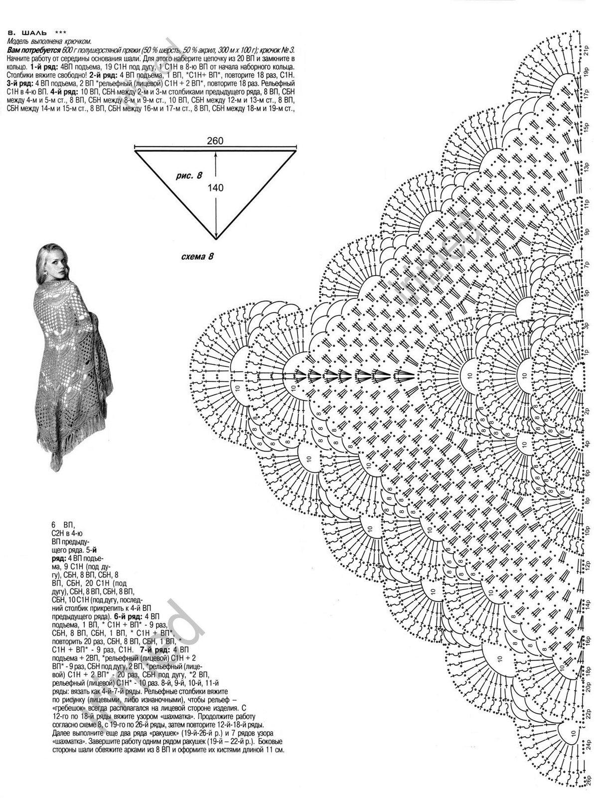 Вязание спицами и крючком шали схемы и описание 51