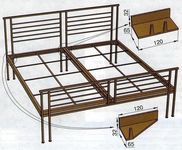 Железный каркас для двуспальной кровати своими руками