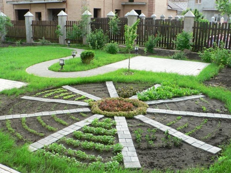 Ландшафт для сада и огорода своими руками 82
