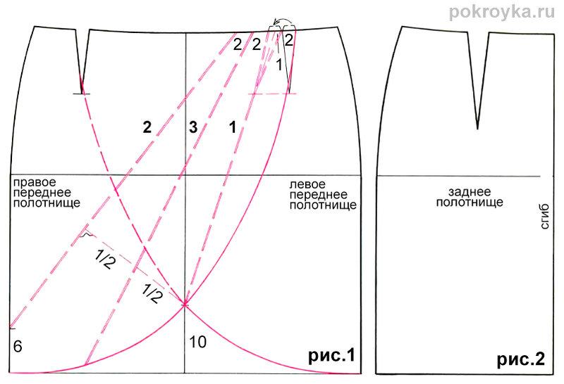 Выкройка на мужской свитер 46 размера